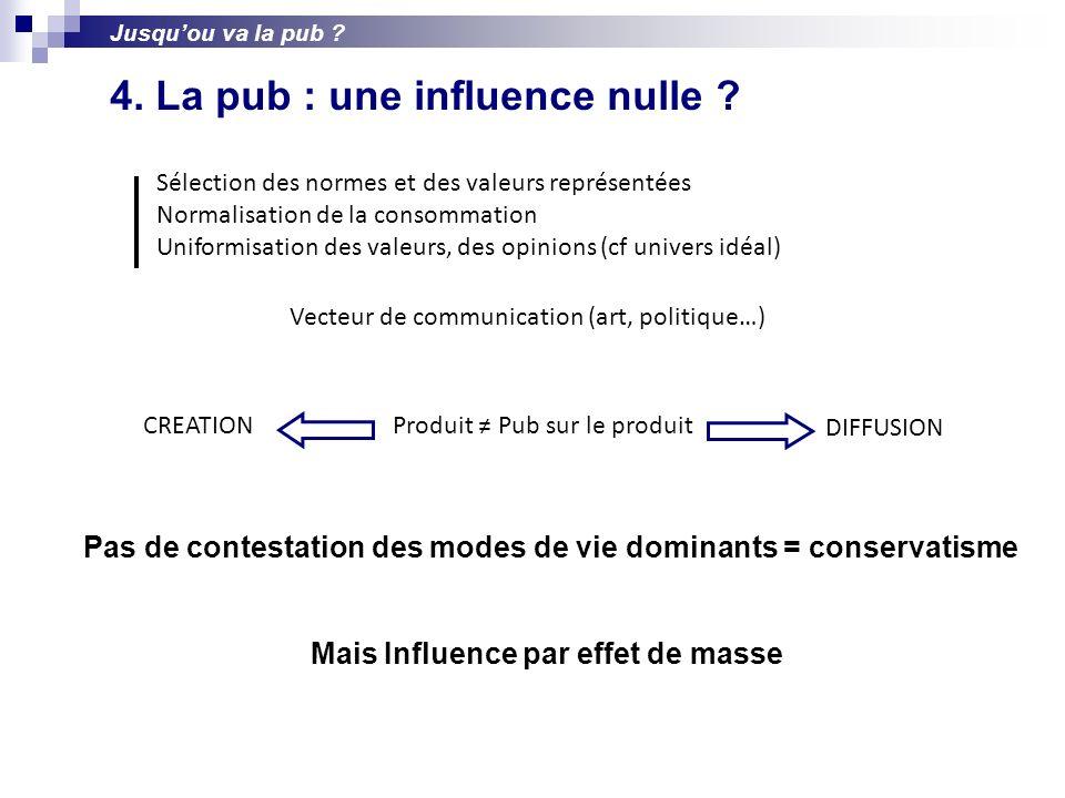 4. La pub : une influence nulle