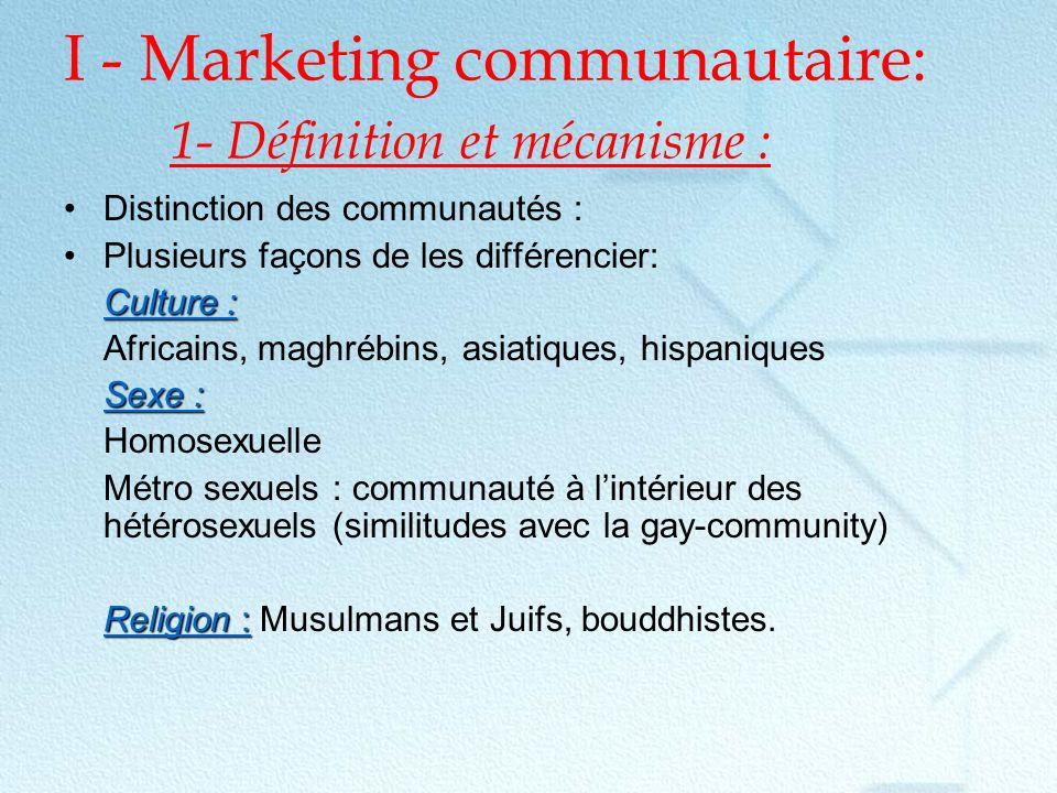 I - Marketing communautaire: 1- Définition et mécanisme :