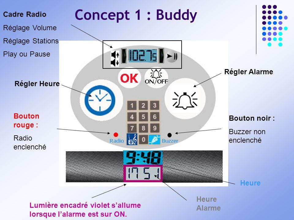 Concept 1 : Buddy Cadre Radio Réglage Volume Réglage Stations