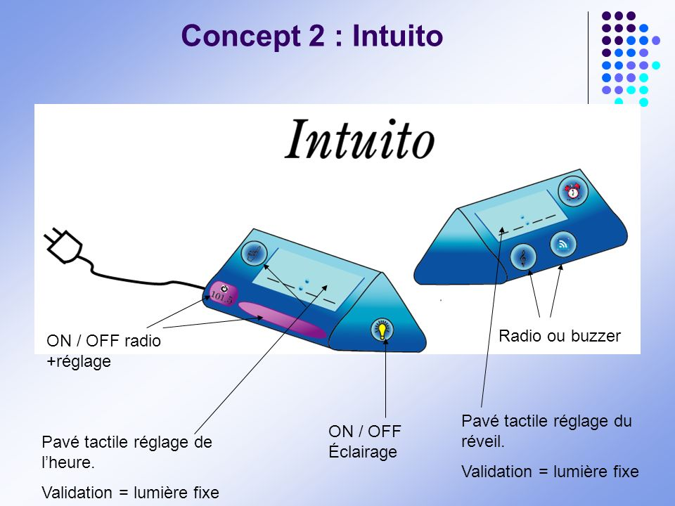 Concept 2 : Intuito Radio ou buzzer ON / OFF radio +réglage