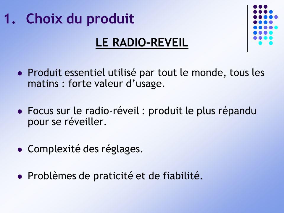 Choix du produit LE RADIO-REVEIL
