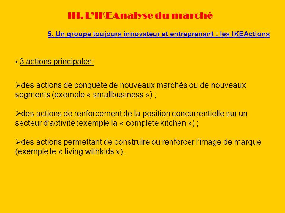 III. L'IKEAnalyse du marché
