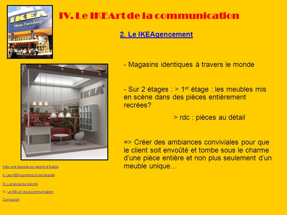 IV. Le IKEArt de la communication
