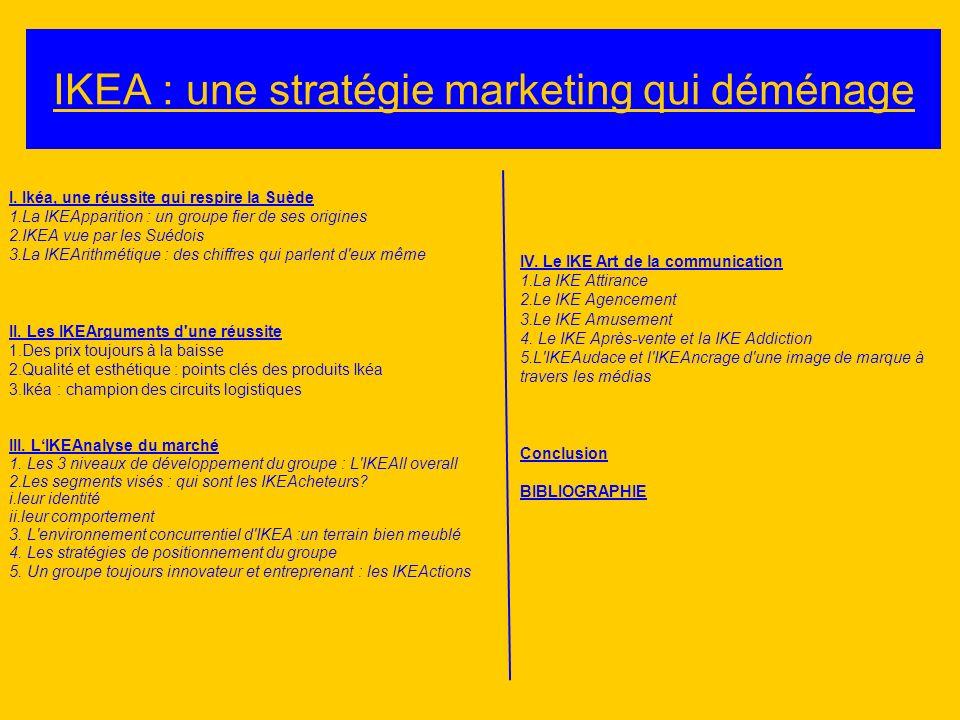 IKEA : une stratégie marketing qui déménage