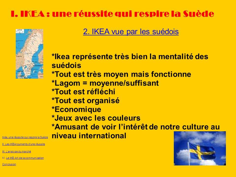 I. IKEA : une réussite qui respire la Suède