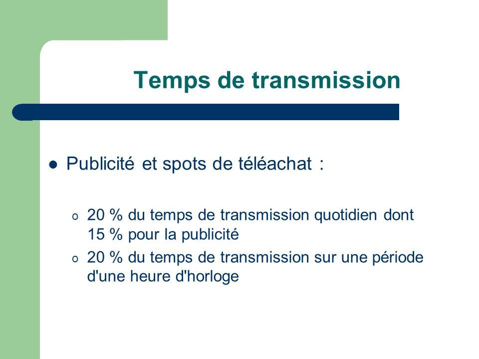 Temps de transmission Publicité et spots de téléachat :