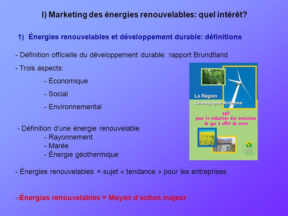 I) Marketing des énergies renouvelables: quel intérêt