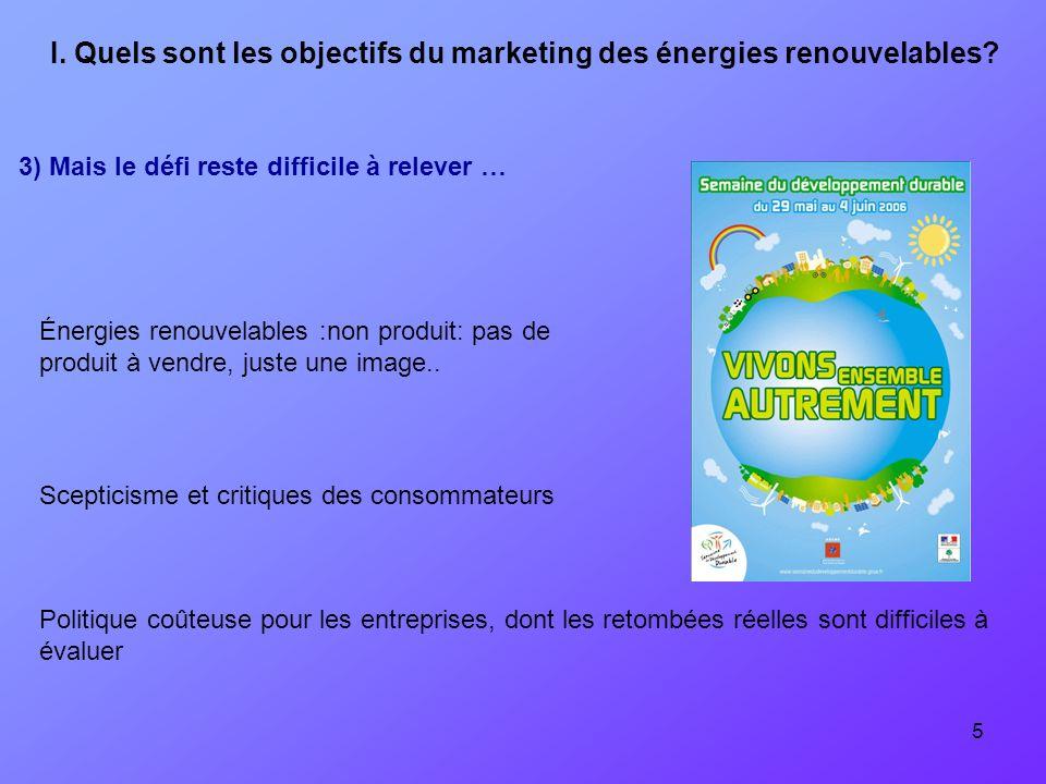 I. Quels sont les objectifs du marketing des énergies renouvelables