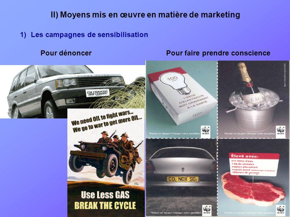 II) Moyens mis en œuvre en matière de marketing