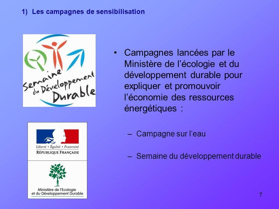 1) Les campagnes de sensibilisation