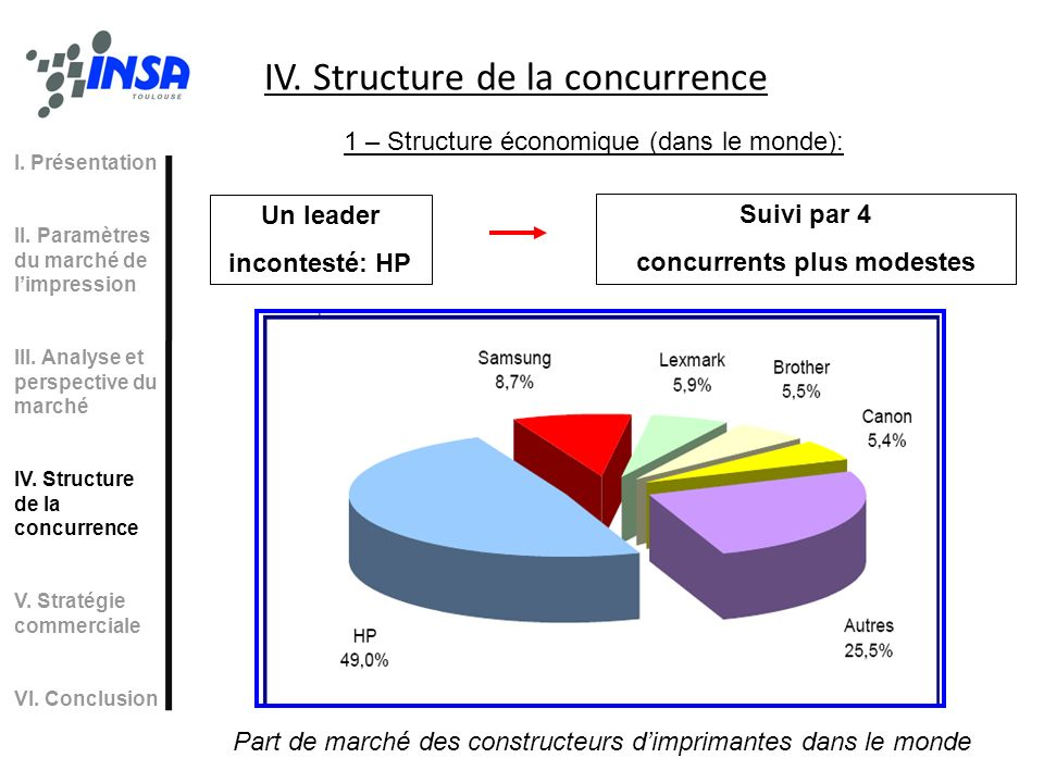 concurrents plus modestes