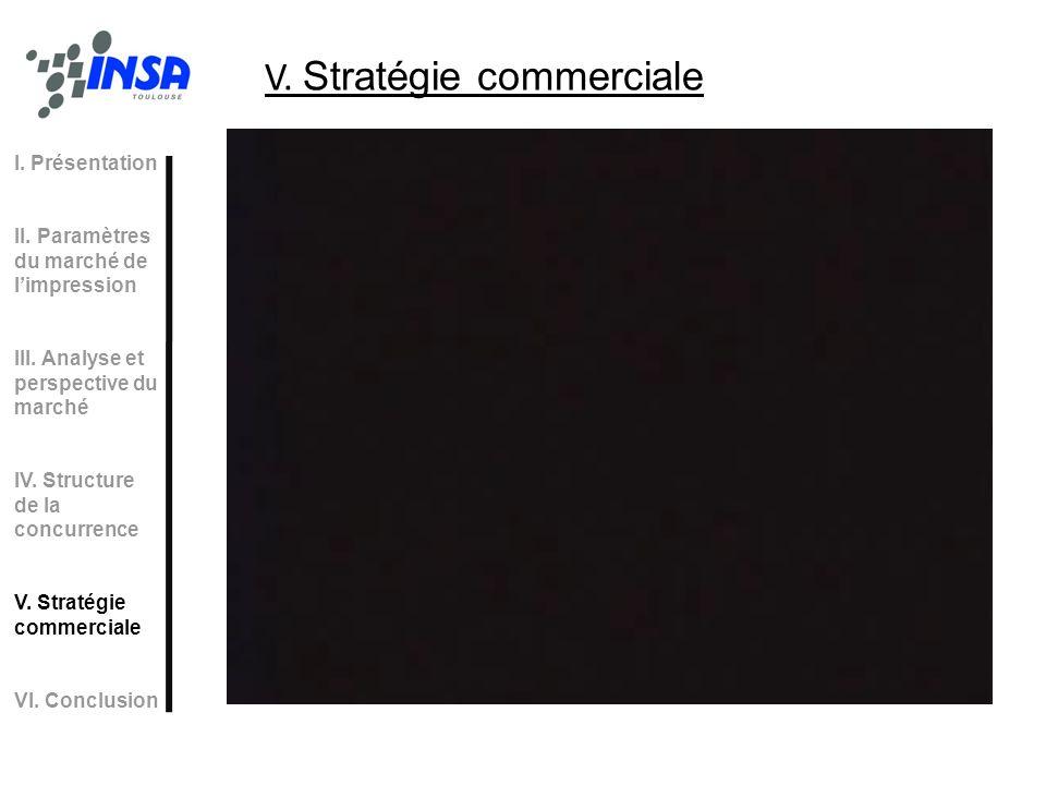 V. Stratégie commerciale