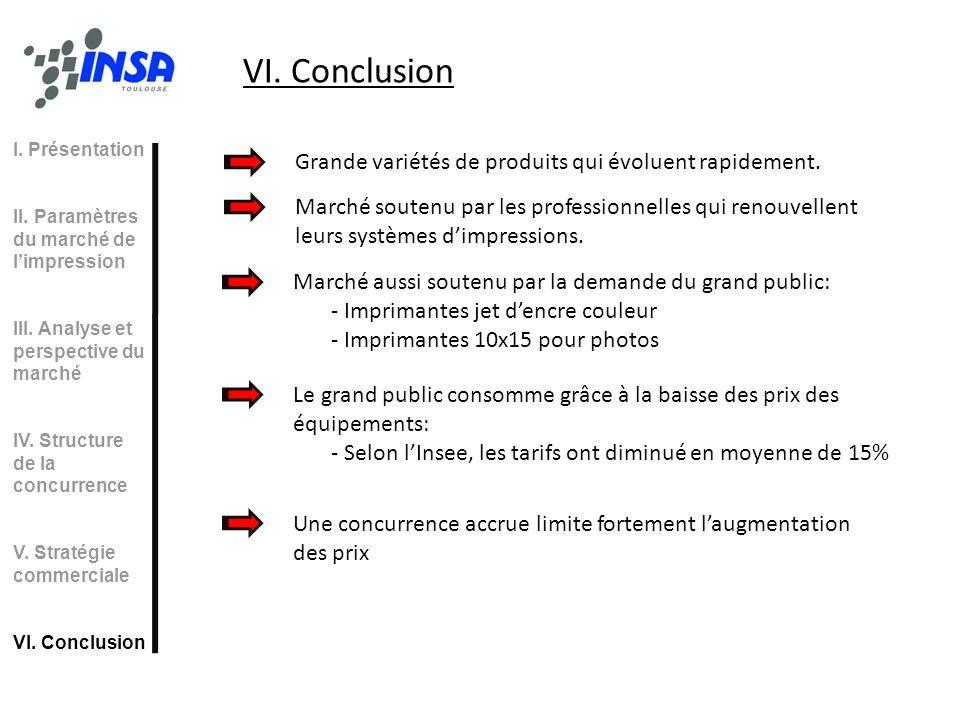 VI. Conclusion Grande variétés de produits qui évoluent rapidement.