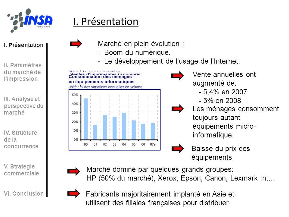 I. Présentation Marché en plein évolution : Boom du numérique.