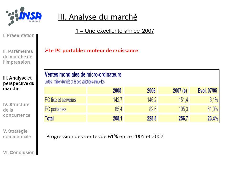 III. Analyse du marché 1 – Une excellente année 2007