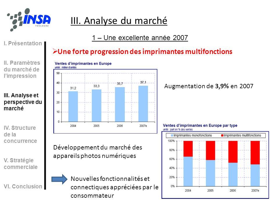 III. Analyse du marché 1 – Une excellente année 2007. I. Présentation. II. Paramètres du marché de l'impression.