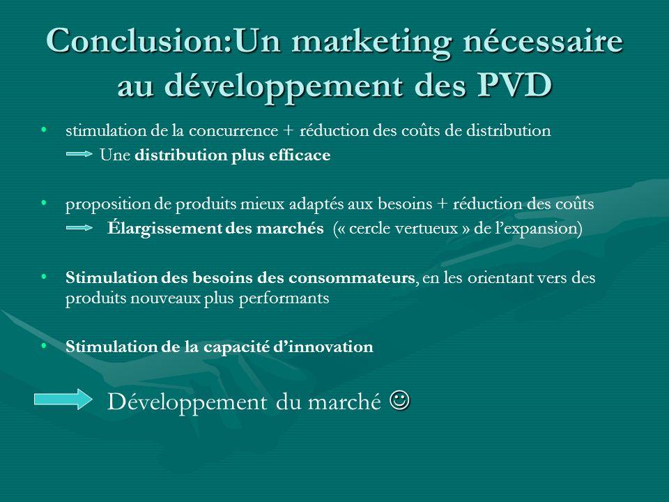Conclusion:Un marketing nécessaire au développement des PVD