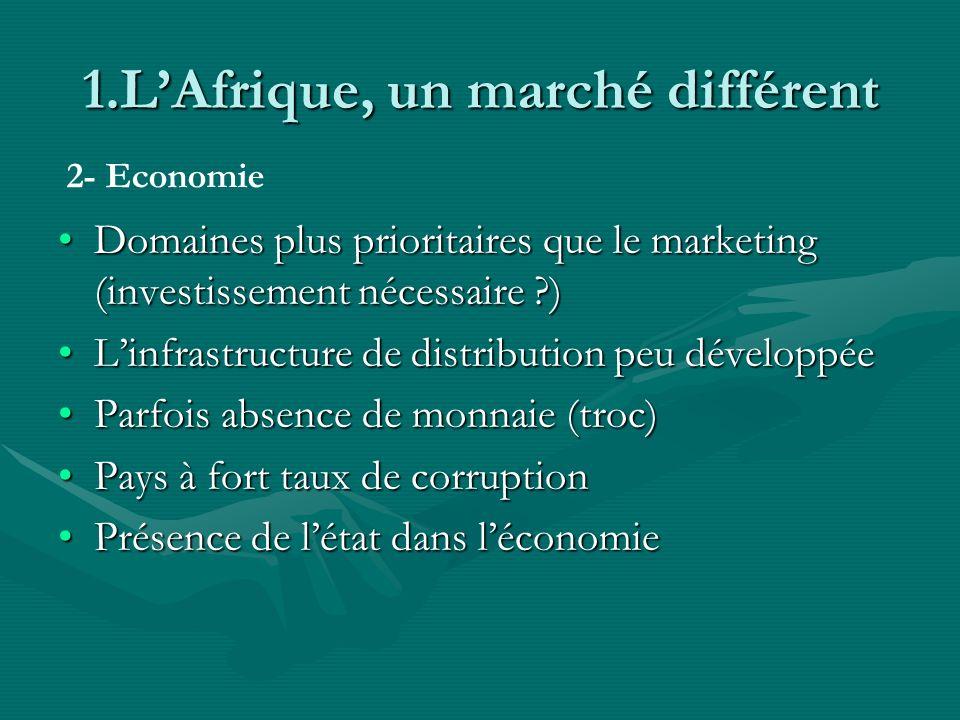 1.L'Afrique, un marché différent