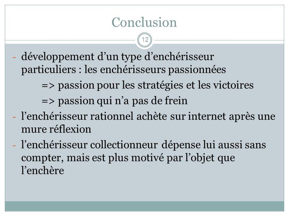 Conclusion développement d'un type d'enchérisseur particuliers : les enchérisseurs passionnées. => passion pour les stratégies et les victoires.