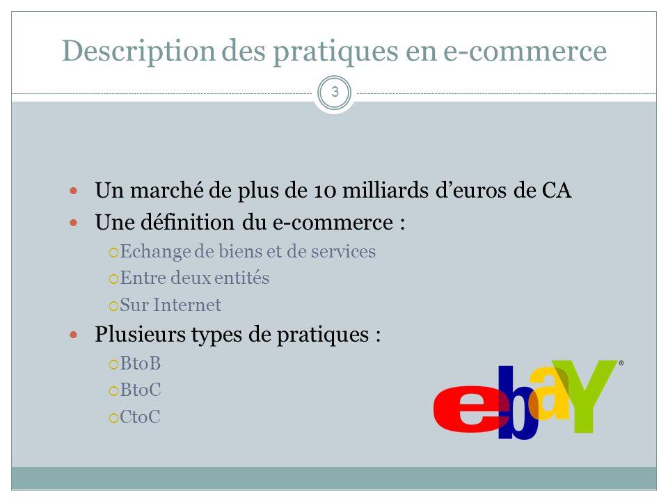 Description des pratiques en e-commerce