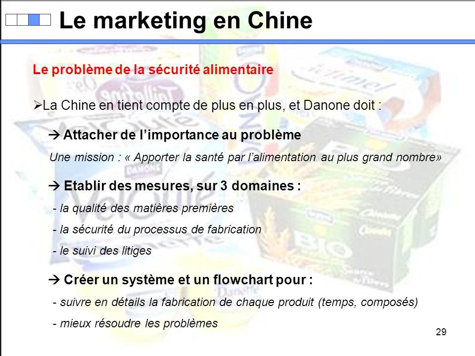 Le marketing en Chine Le problème de la sécurité alimentaire