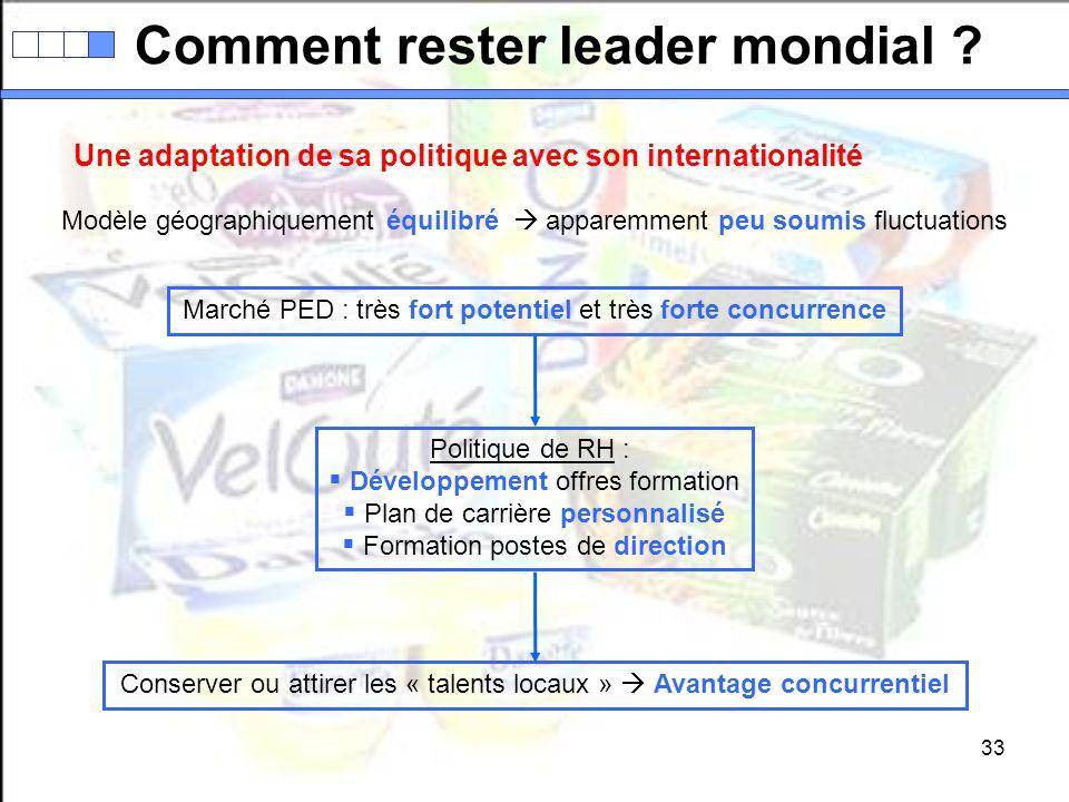 Comment rester leader mondial