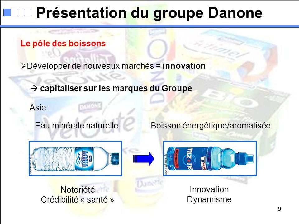 Présentation du groupe Danone