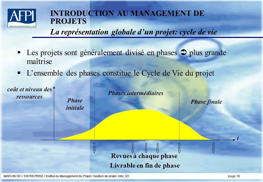 coût et niveau des ressources Phases intermédiaires