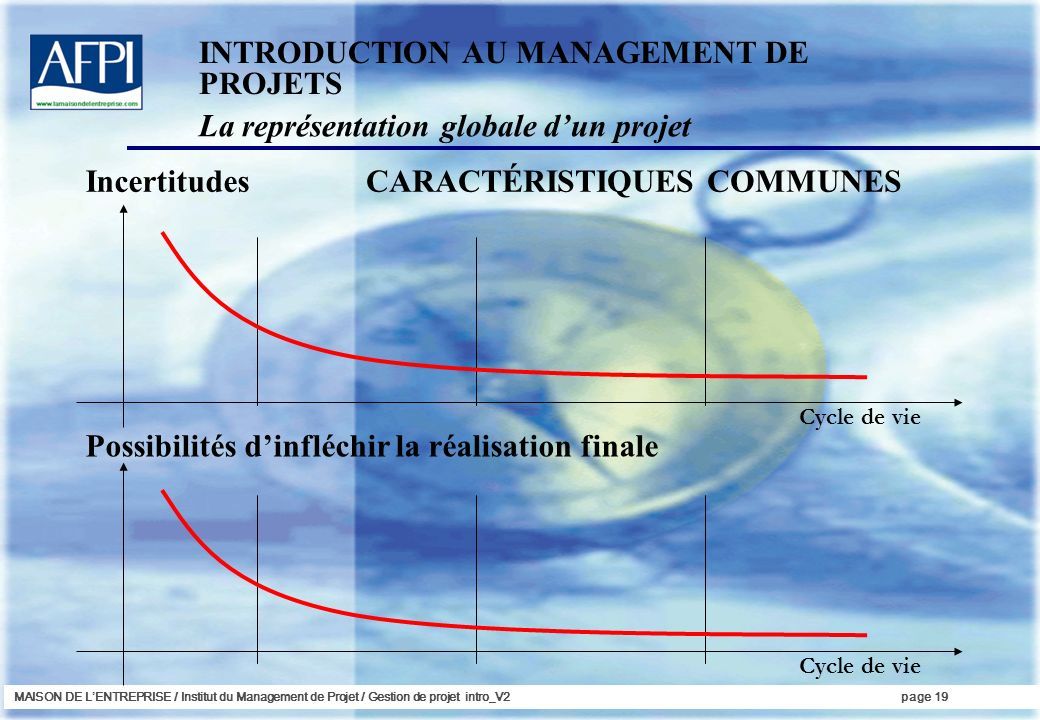 INTRODUCTION AU MANAGEMENT DE PROJETS