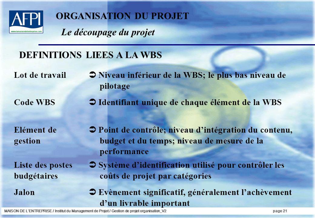 ORGANISATION DU PROJET Le découpage du projet