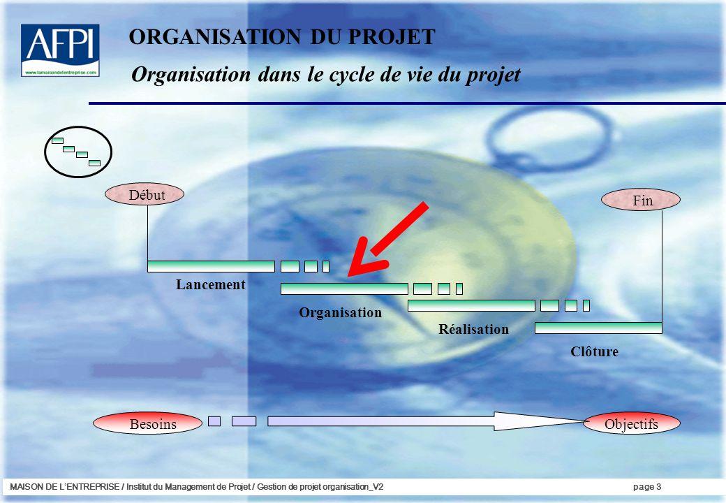ORGANISATION DU PROJET Organisation dans le cycle de vie du projet