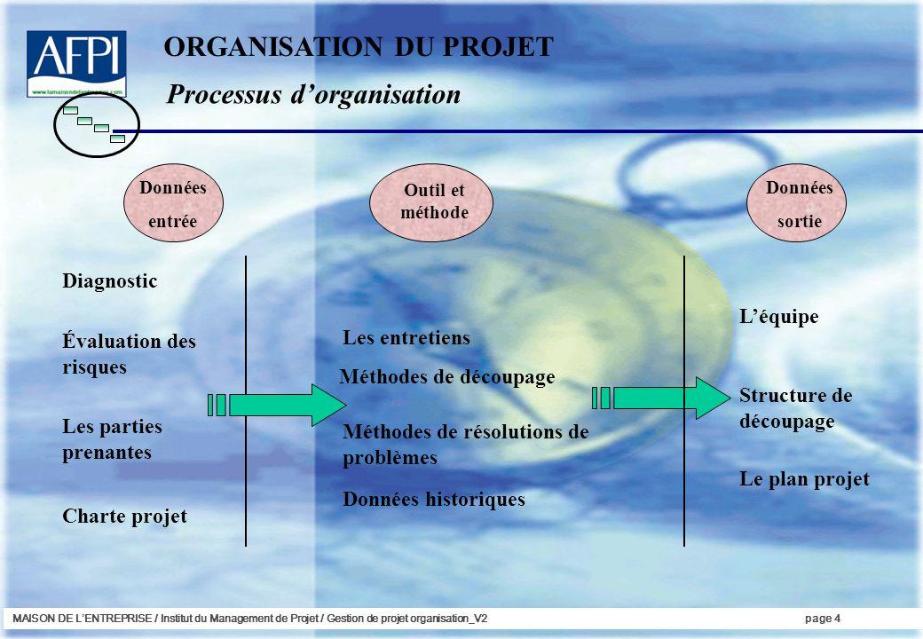 ORGANISATION DU PROJET Processus d'organisation