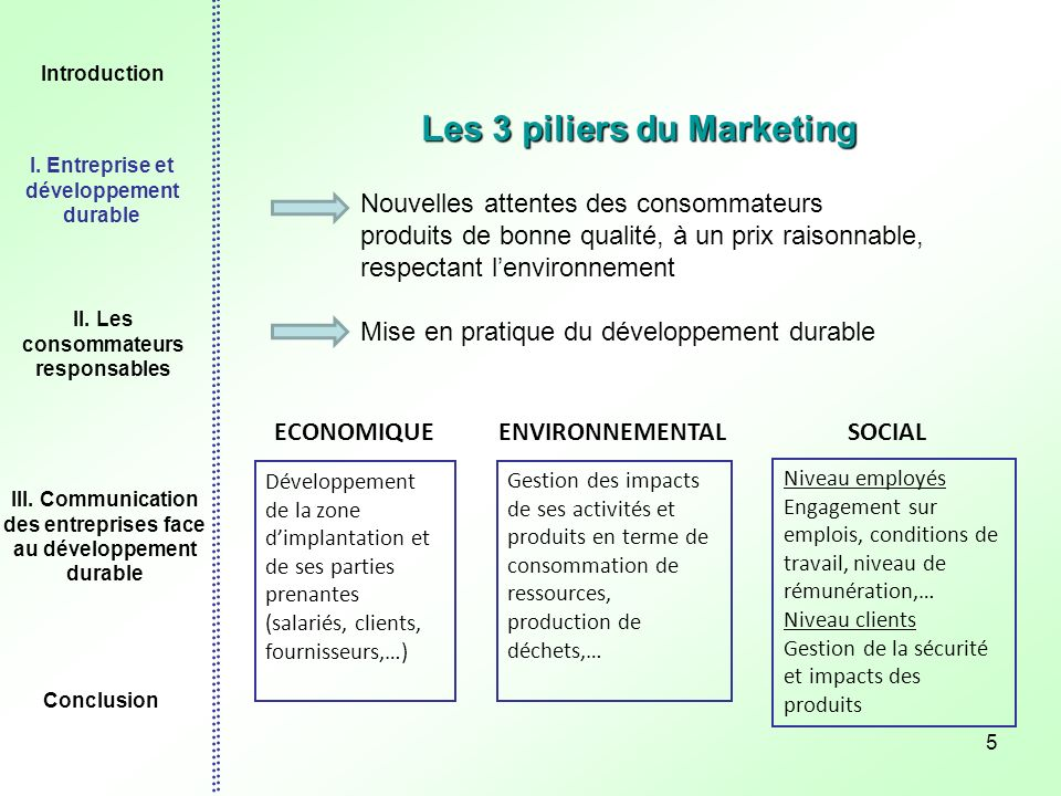Les 3 piliers du Marketing