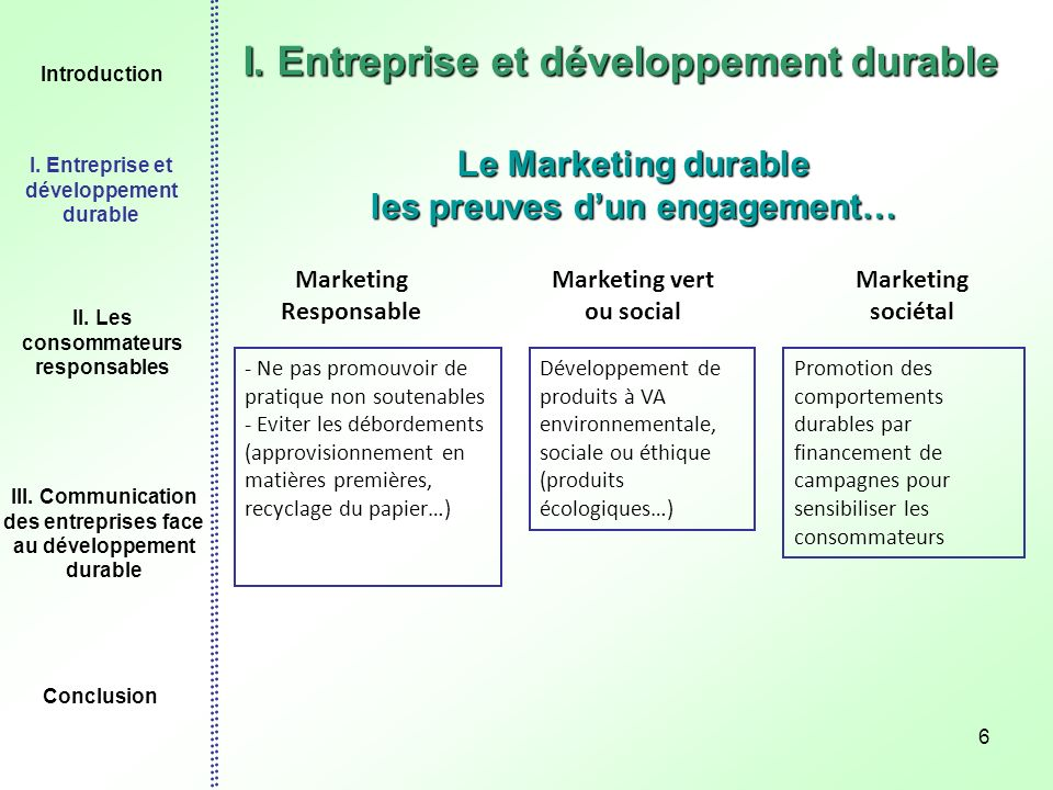 Le Marketing durable les preuves d'un engagement…