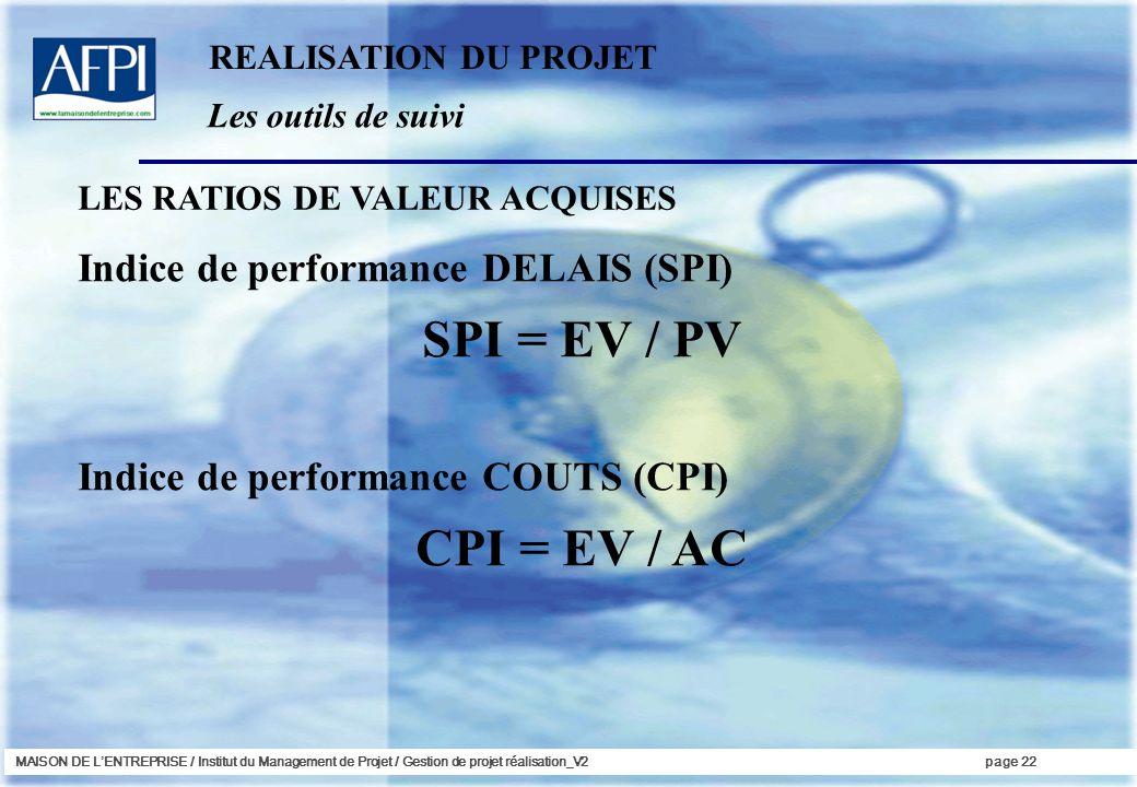 SPI = EV / PV CPI = EV / AC Indice de performance DELAIS (SPI)