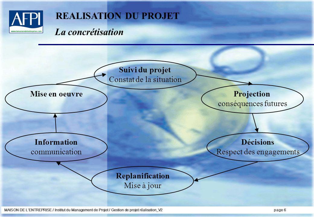 REALISATION DU PROJET La concrétisation Suivi du projet