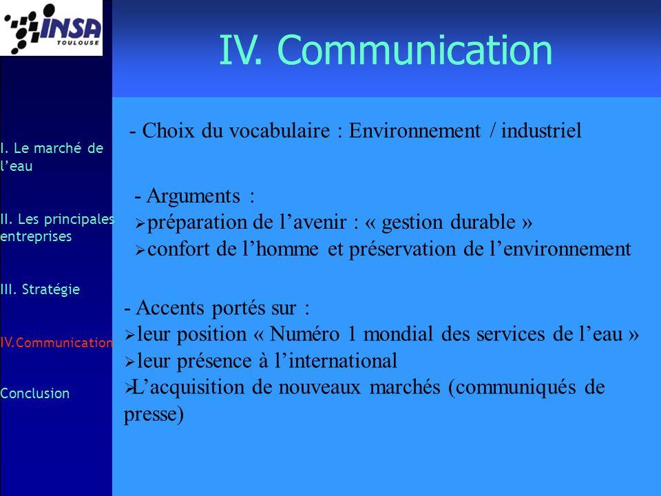 IV. Communication - Choix du vocabulaire : Environnement / industriel