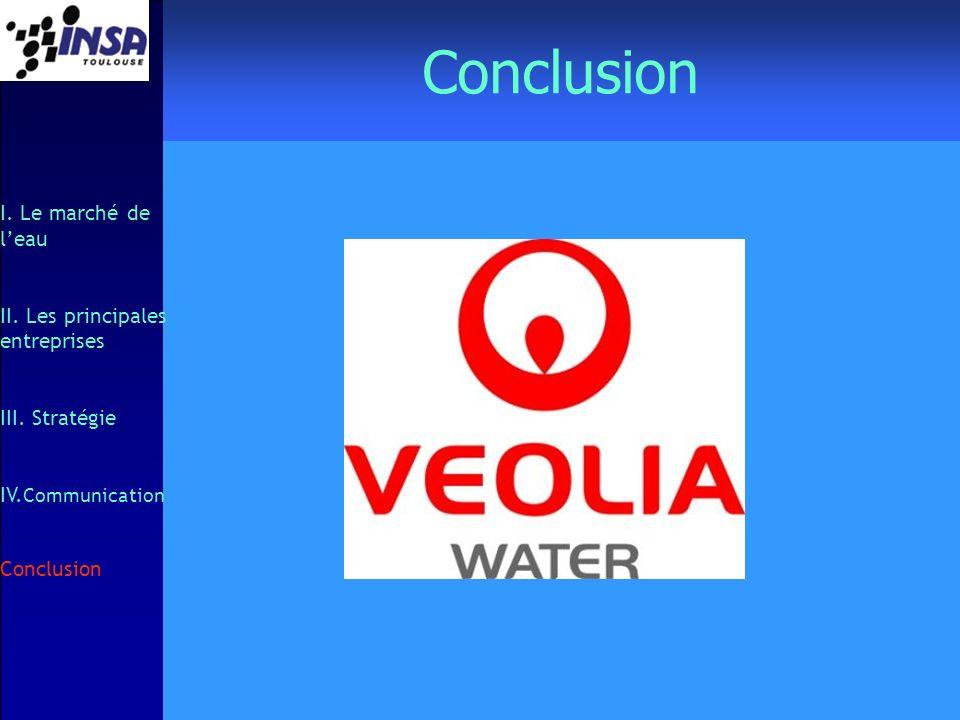 Conclusion I. Le marché de l'eau II. Les principales entreprises