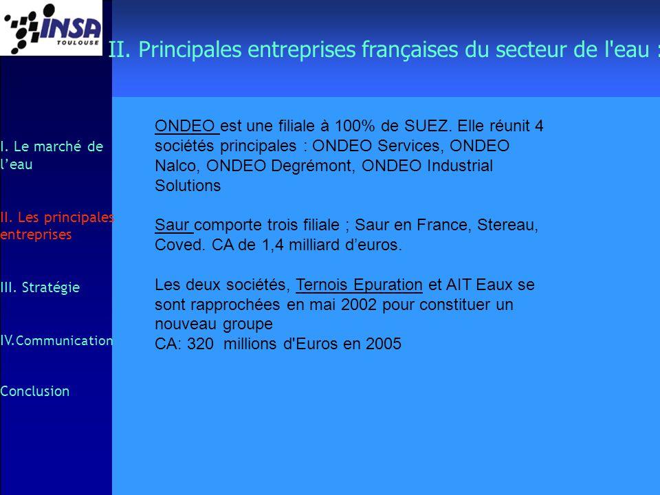 II. Principales entreprises françaises du secteur de l eau :