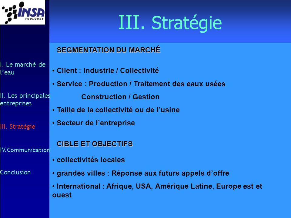 III. Stratégie SEGMENTATION DU MARCHÉ