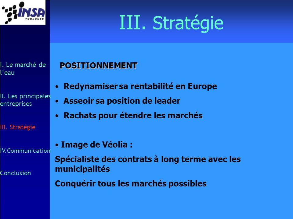 III. Stratégie POSITIONNEMENT Redynamiser sa rentabilité en Europe