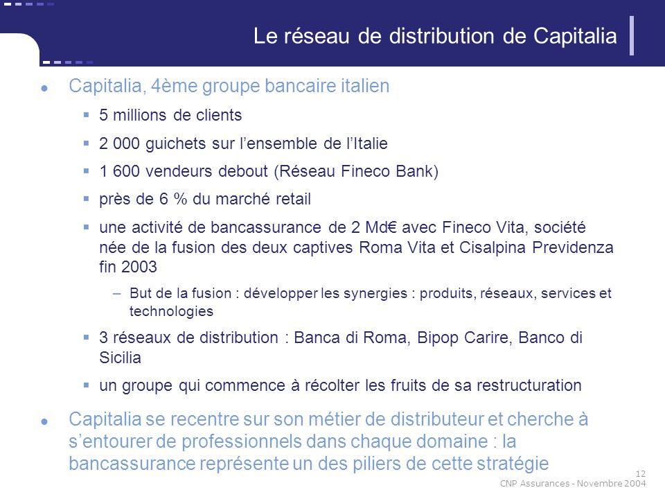 Le réseau de distribution de Capitalia