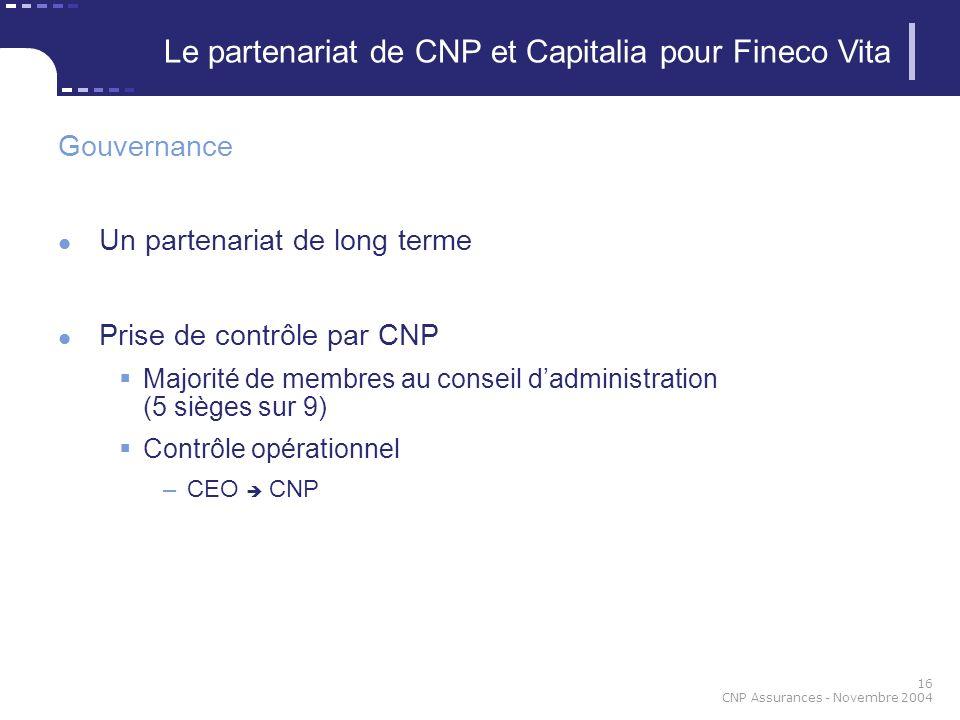 Le partenariat de CNP et Capitalia pour Fineco Vita