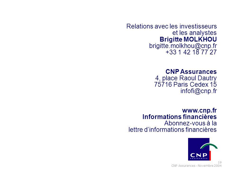 Relations avec les investisseurs et les analystes Brigitte MOLKHOU brigitte.molkhou@cnp.fr +33 1 42 18 77 27 CNP Assurances 4, place Raoul Dautry 75716 Paris Cedex 15 infofi@cnp.fr www.cnp.fr Informations financières Abonnez-vous à la lettre d'informations financières