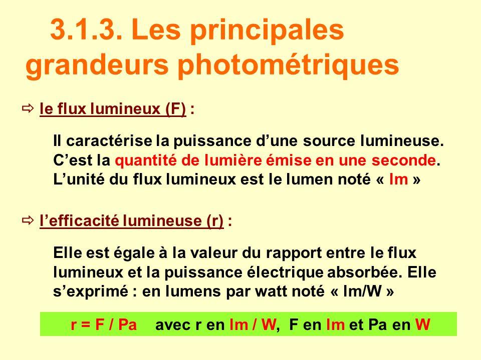 r = F / Pa avec r en lm / W, F en lm et Pa en W