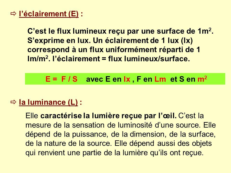 E = F / S avec E en lx , F en Lm et S en m2