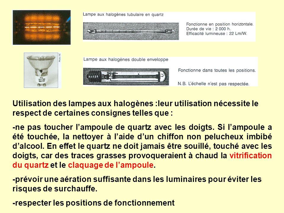 Utilisation des lampes aux halogènes :leur utilisation nécessite le respect de certaines consignes telles que :