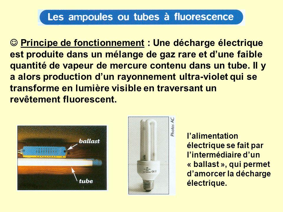  Principe de fonctionnement : Une décharge électrique est produite dans un mélange de gaz rare et d'une faible quantité de vapeur de mercure contenu dans un tube. Il y a alors production d'un rayonnement ultra-violet qui se transforme en lumière visible en traversant un revêtement fluorescent.