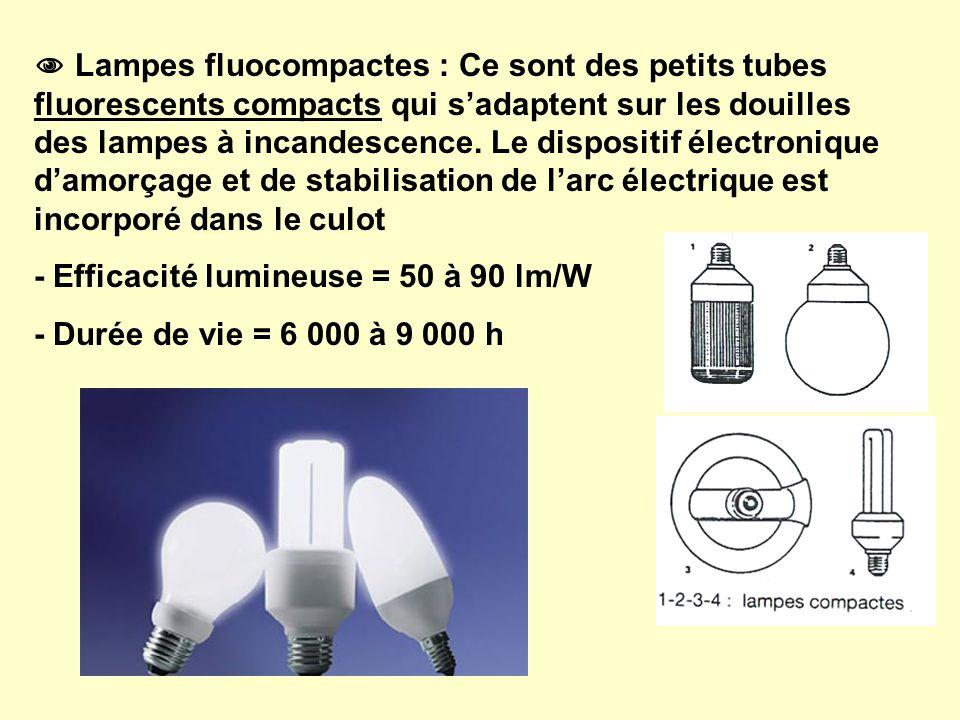  Lampes fluocompactes : Ce sont des petits tubes fluorescents compacts qui s'adaptent sur les douilles des lampes à incandescence. Le dispositif électronique d'amorçage et de stabilisation de l'arc électrique est incorporé dans le culot