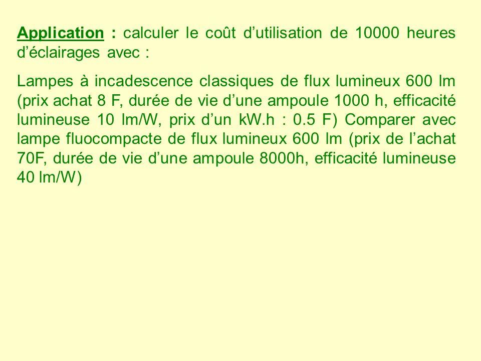 Application : calculer le coût d'utilisation de 10000 heures d'éclairages avec :